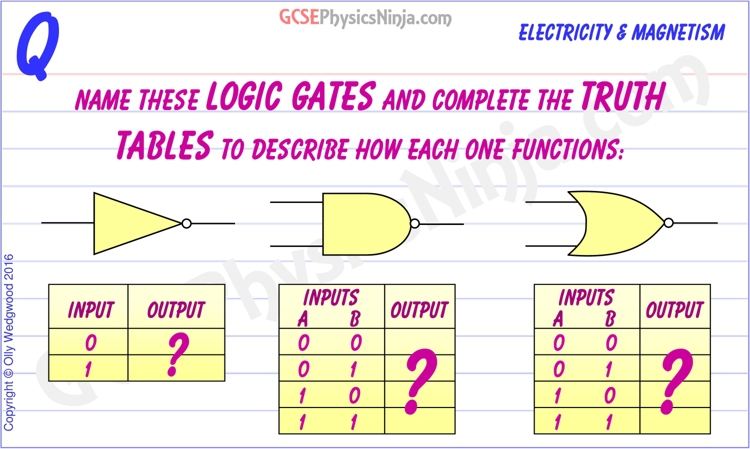 48 Logic Gates And Truth Tables 2