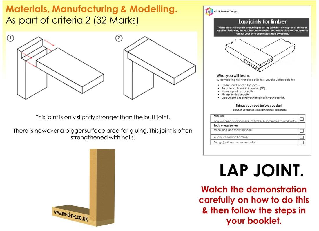 Modelling Amp Testing