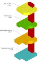 Schema distributivo