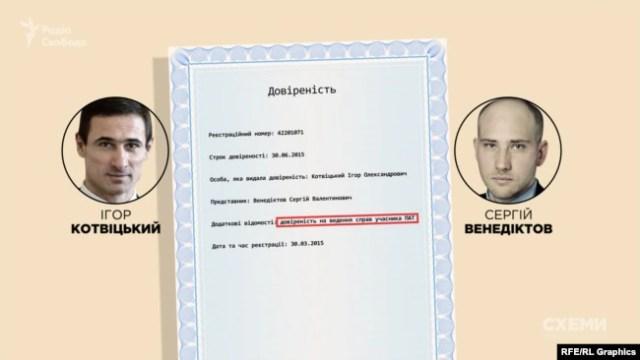 У 2015 році Котвіцький особисто виписував довіреність на ім'я Сергія Венедіктова