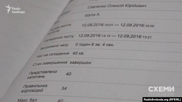 Результати тесту, які вдалося отримати журналістам програми