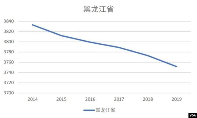 劳动人口青黄不接 状况恶化 中国何以拯救人口危机?
