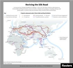 Map with the projects summarized under the program One Belt, One Road of China.