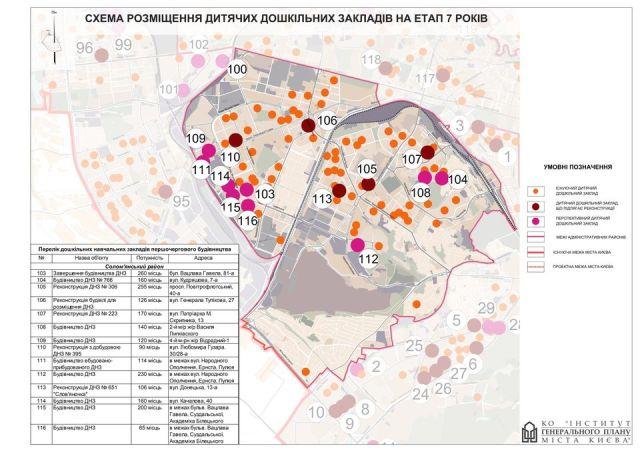 Генплан Соломенского района новые детсады