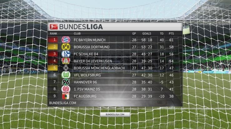 ea_sports_fifa_16-TV_Overlay_Bundesliga_Tabelle