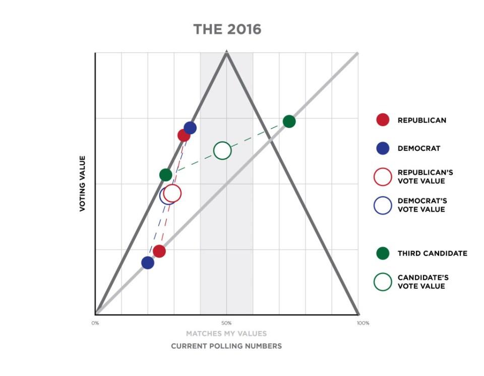 voting-2016-04