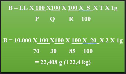 perhitungan menanam benih