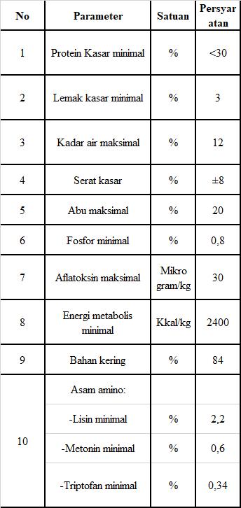 tabel kandungan syarat sentrat babi