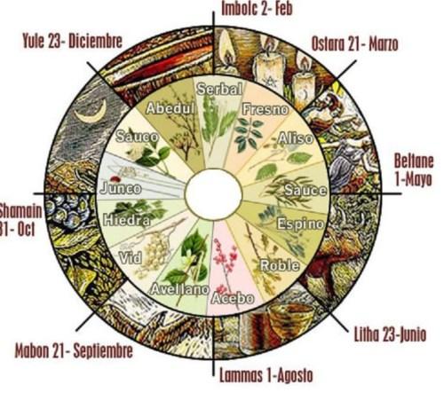 Calendario festività pagane