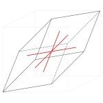 Sistemi cristallini Trigonali