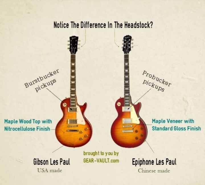 Epiphone Guitar Spare Parts | Newmotorjdi co