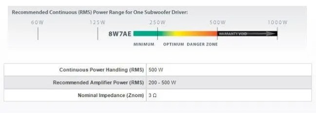 Best 8 Inch Subwoofer 2017 Reviews and Comparison – Jl Audio Subwoofer Amp Wiring