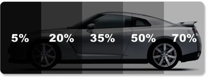Window tinting percentages by state 2017 is your tint legal for 18 percent window tint