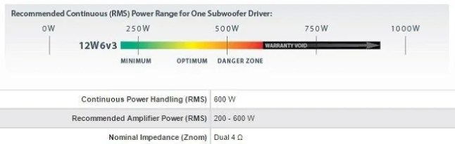 JL 12W6v3 specifications