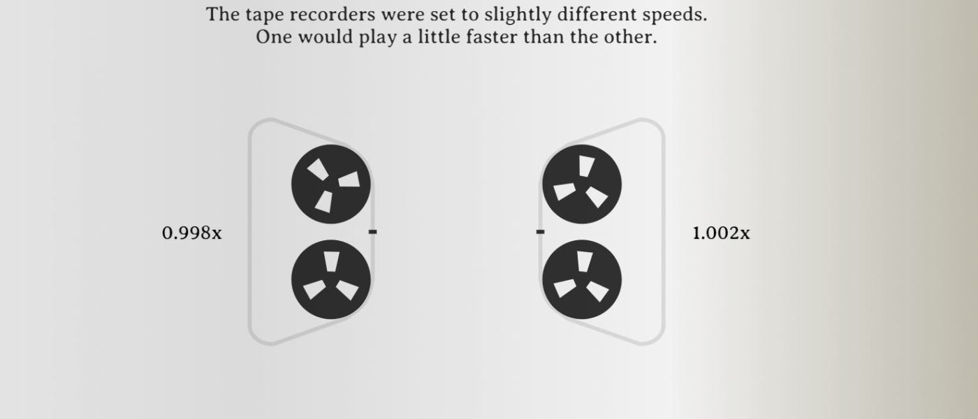 An Interactive History of Generative Music 1