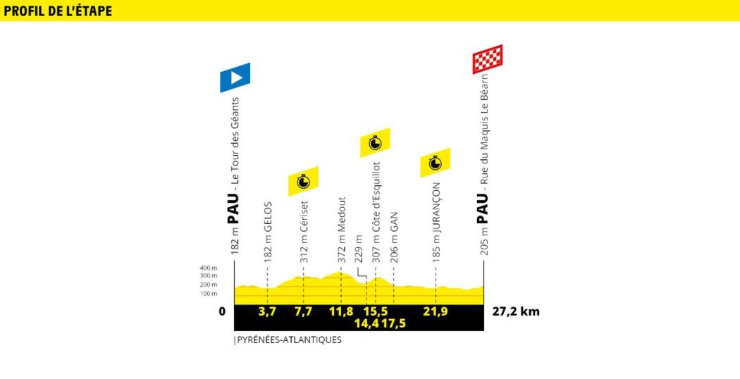 Tour de France 2019 Preview & Guide 34