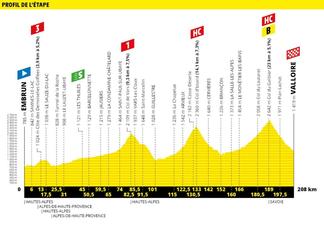 Tour de France 2019 Preview & Guide 39