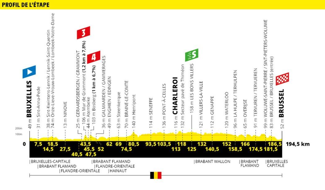 Tour de France 2019 Preview & Guide 25
