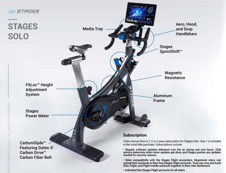 Stages Launches Exercise Smart Bike 4