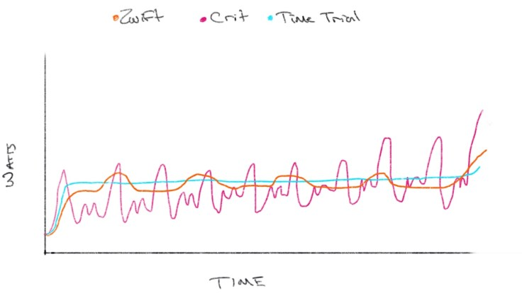 Intro to Zwift Racing: Integrating Zwift Racing into Training, How to Win and Everything Else You Need to Know 4