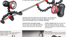 Gadget Review - The Joby Gorillatorch Flare