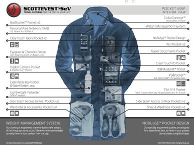 scottevest-carry-on-coat2