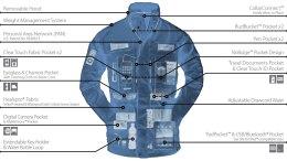 Tech Clothing Misc Gear Fashion