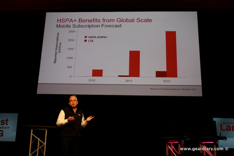 geardiary-t-mobile-announcement-ces-2046