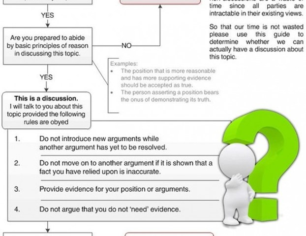 A-Flowchart-to-Help-You-Determine-if-Yoursquore-Having-a-Rational-Discussion