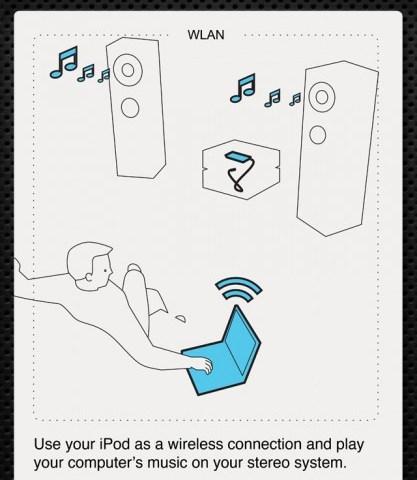WiFi2HiFi