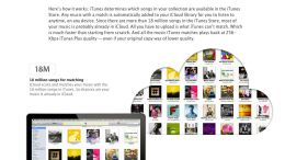 Spotify Music iTunes