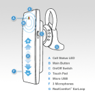 Bluetooth Headset Review: Sound iD SIX