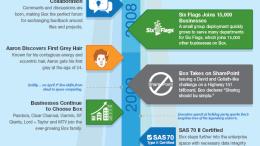 Box.net Becomes 'Box', Details Future Plans