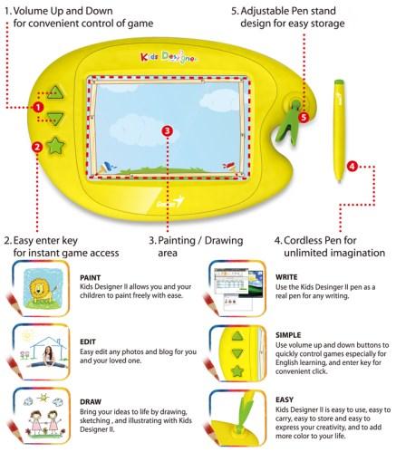 Genius_Kids_Designer_II_features_
