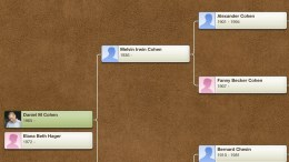 Genealogy Made Easy with Ancestry.com