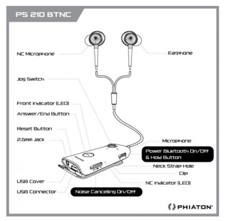 Phiaton PS 210 BTNC Noise Canceling Headphones