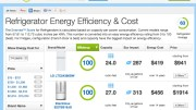Enervee Takes Comparison Shopping to a New, Energy Conscious Level