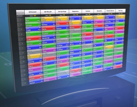 Get Your Fantasy Draftboard On TV With PrimeTime Draft
