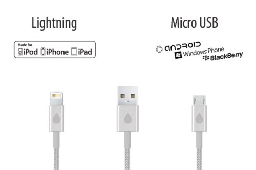 JUICIES+ Lightning and Micro USB Power Cables Looking for Funding on Kickstarter Now  JUICIES+ Lightning and Micro USB Power Cables Looking for Funding on Kickstarter Now  JUICIES+ Lightning and Micro USB Power Cables Looking for Funding on Kickstarter Now