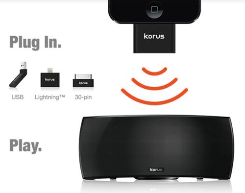 How Korus s SKAA Technology Works