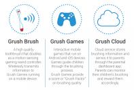 Make Brushing Fun with Grush, the Gaming Toothbrush  Make Brushing Fun with Grush, the Gaming Toothbrush  Make Brushing Fun with Grush, the Gaming Toothbrush  Make Brushing Fun with Grush, the Gaming Toothbrush  Make Brushing Fun with Grush, the Gaming Toothbrush
