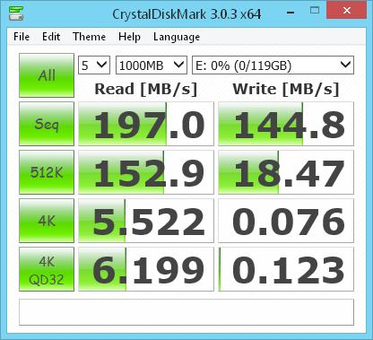 GearDiary PNY Turbo 128 GB USB 3.0 Flash Drive Review