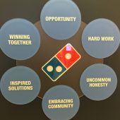 Domino's Pizza Blogger Day: A Peek Under the Cheese #DPZBloggerDay14
