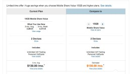 AT&T Joins the Party - Bumps 10 GB Mobile Share Plan to 15 GB at No Extra Cost