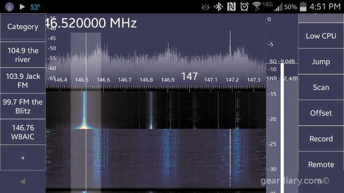 Software Defined Radios Are the Future