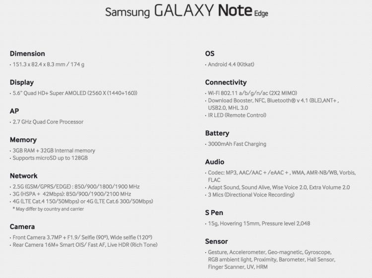 Samsung Galaxy Note Edge Specs