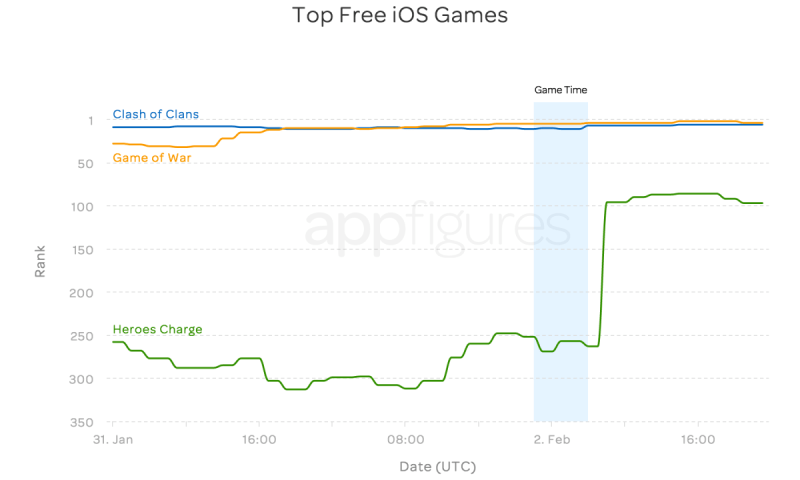ios_games