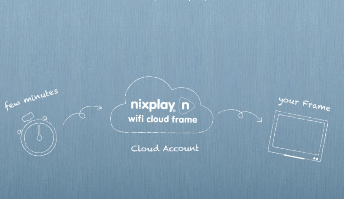 Nixplay Edge 13 Inch Digital Cloud Frame Is Picture