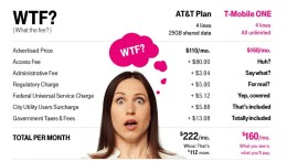 Verizon Will (re)Launch Unlimited Data Monday 2/13/17 - $80 for Individuals/$45 Family
