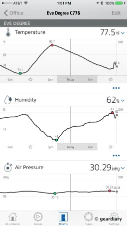 Elgato Eve Degree: Monitor Temperature and Humidity Remotely with HomeKit